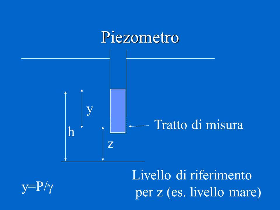 Piezometro Tratto di misura Livello di riferimento per z (es. livello mare) z y h y=P/