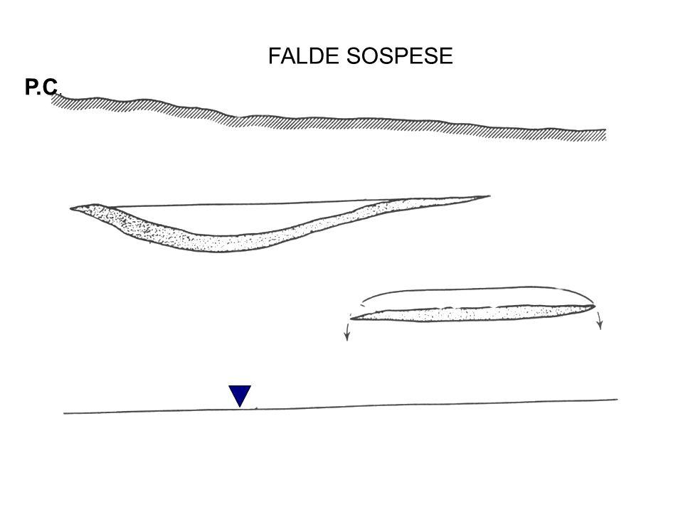 P.C. FALDE SOSPESE