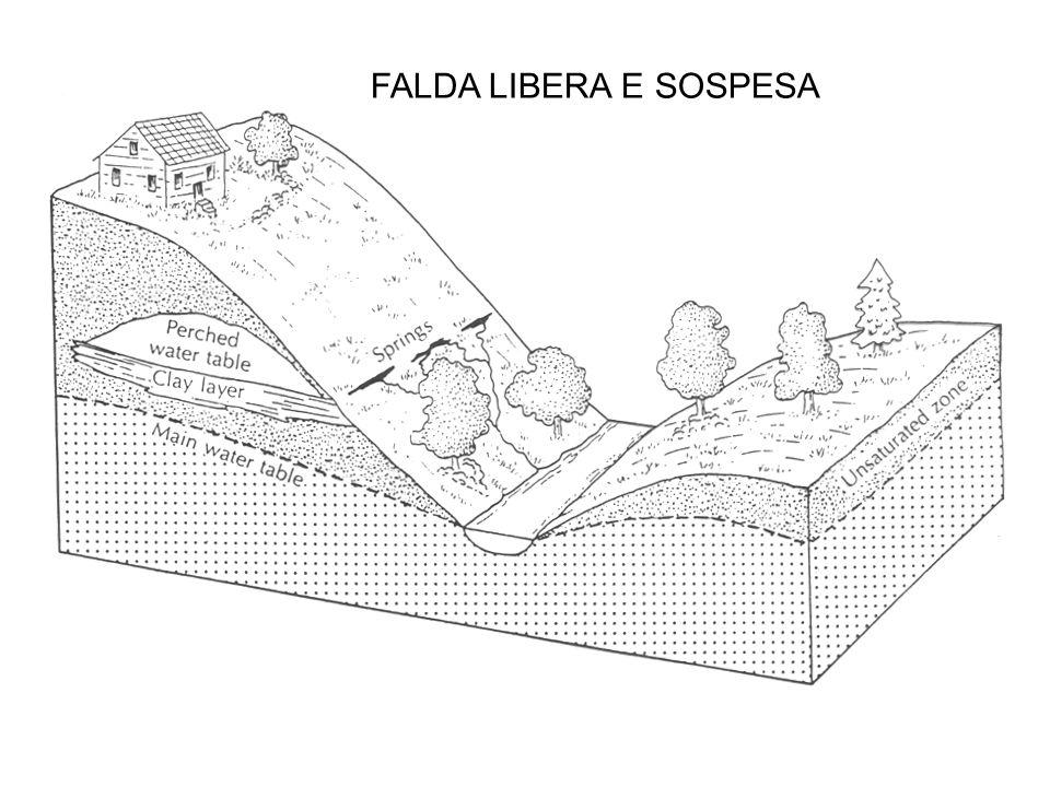 FALDA LIBERA E SOSPESA