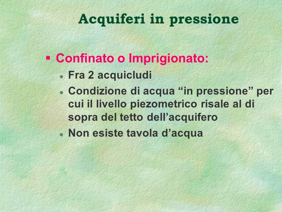 Acquiferi in pressione §Confinato o Imprigionato: l Fra 2 acquicludi l Condizione di acqua in pressione per cui il livello piezometrico risale al di s