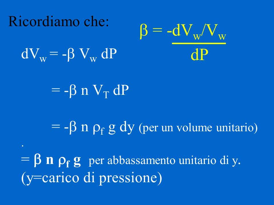 Ricordiamo che: = -dV w /V w dP dV w = - V w dP = - n V T dP = - n f g dy (per un volume unitario). = n f g per abbassamento unitario di y. (y=carico