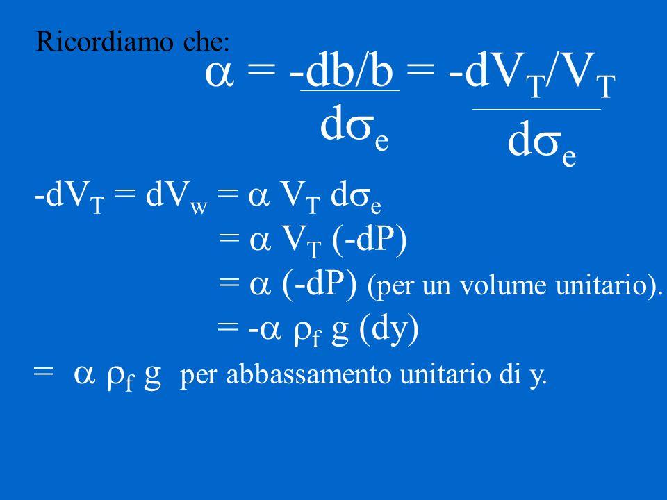 Ricordiamo che: = -db/b = -dV T /V T d e -dV T = dV w = V T d e = V T (-dP) = (-dP) (per un volume unitario). = - f g (dy) = f g per abbassamento unit