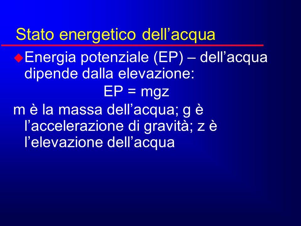Stato energetico dellacqua u Energia potenziale (EP) – dellacqua dipende dalla elevazione: EP = mgz m è la massa dellacqua; g è laccelerazione di grav