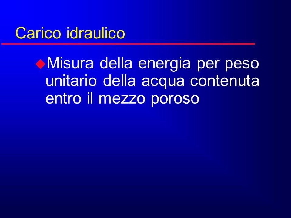 Carico idraulico u Misura della energia per peso unitario della acqua contenuta entro il mezzo poroso