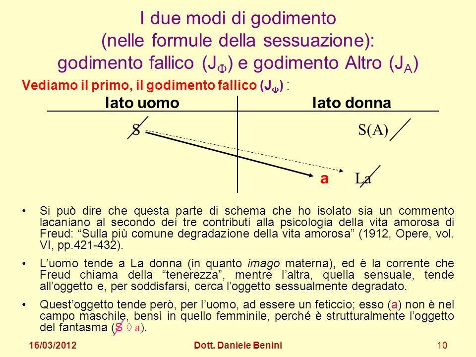 I due modi di godimento (nelle formule della sessuazione): godimento fallico (J ) e godimento Altro (J A ) Vediamo il primo, il godimento fallico (J )
