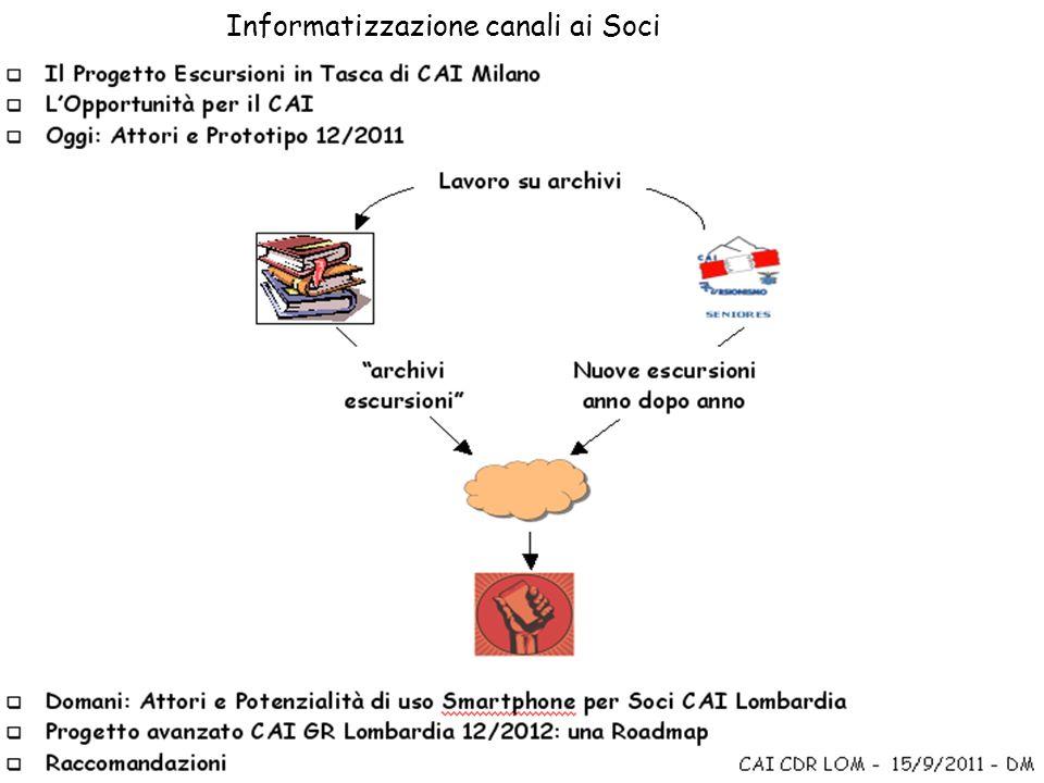 Informatizzazione canali ai Soci