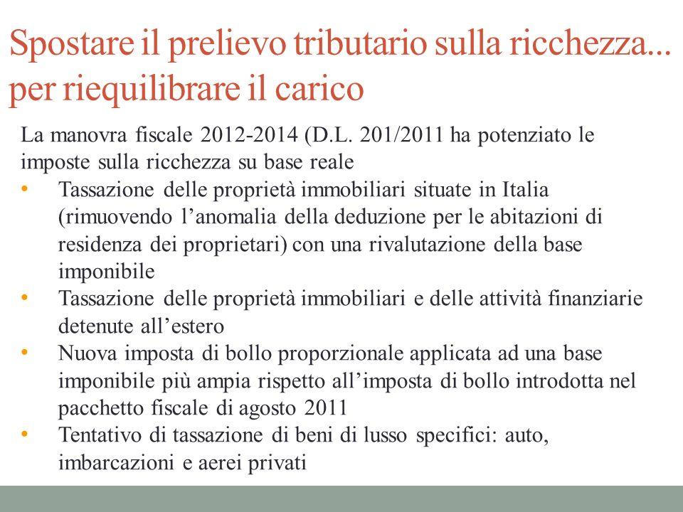 La manovra fiscale 2012-2014 (D.L. 201/2011 ha potenziato le imposte sulla ricchezza su base reale Tassazione delle proprietà immobiliari situate in I