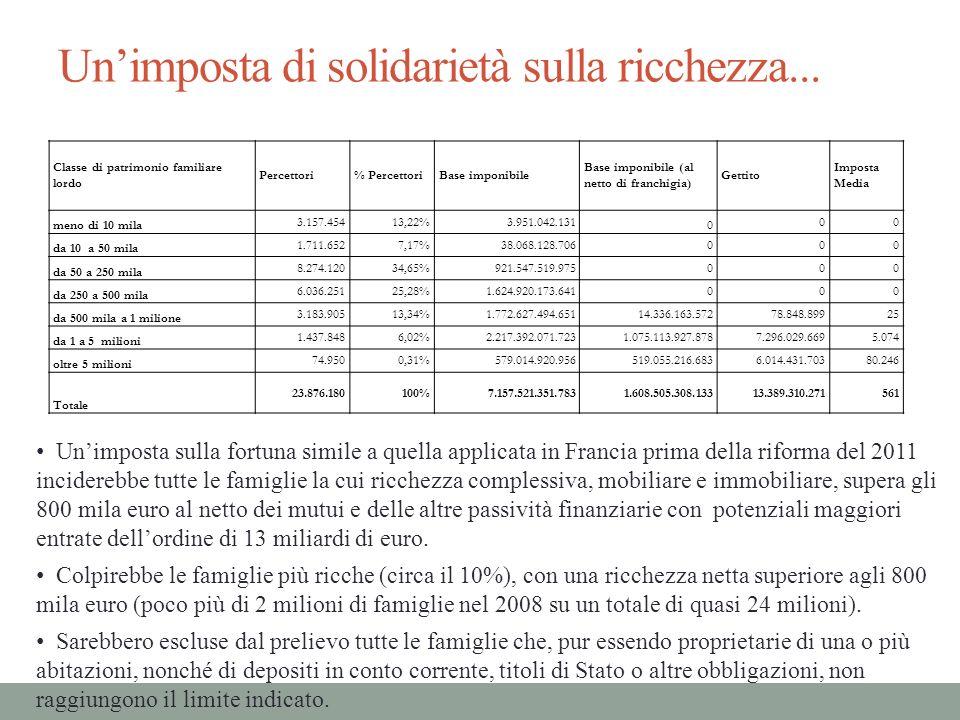 Unimposta di solidarietà sulla ricchezza... Unimposta sulla fortuna simile a quella applicata in Francia prima della riforma del 2011 inciderebbe tutt