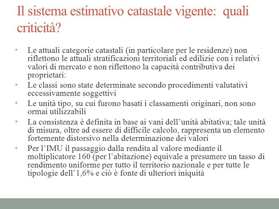 Il sistema estimativo catastale vigente: quali criticità? Le attuali categorie catastali (in particolare per le residenze) non riflettono le attuali s