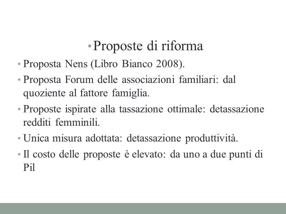 Proposte di riforma Proposta Nens (Libro Bianco 2008). Proposta Forum delle associazioni familiari: dal quoziente al fattore famiglia. Proposte ispira