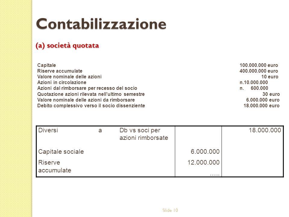 Slide 10 Contabilizzazione (a) società quotata Capitale 100.000.000 euro Riserve accumulate400.000.000 euro Valore nominale delle azioni 10 euro Azioni in circolazionen.10.000.000 Azioni dal rimborsare per recesso del socion.