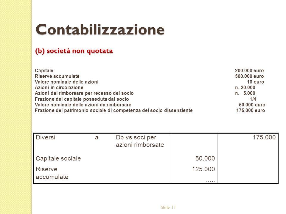 Slide 11 Contabilizzazione (b) società non quotata Capitale 200.000 euro Riserve accumulate500.000 euro Valore nominale delle azioni 10 euro Azioni in