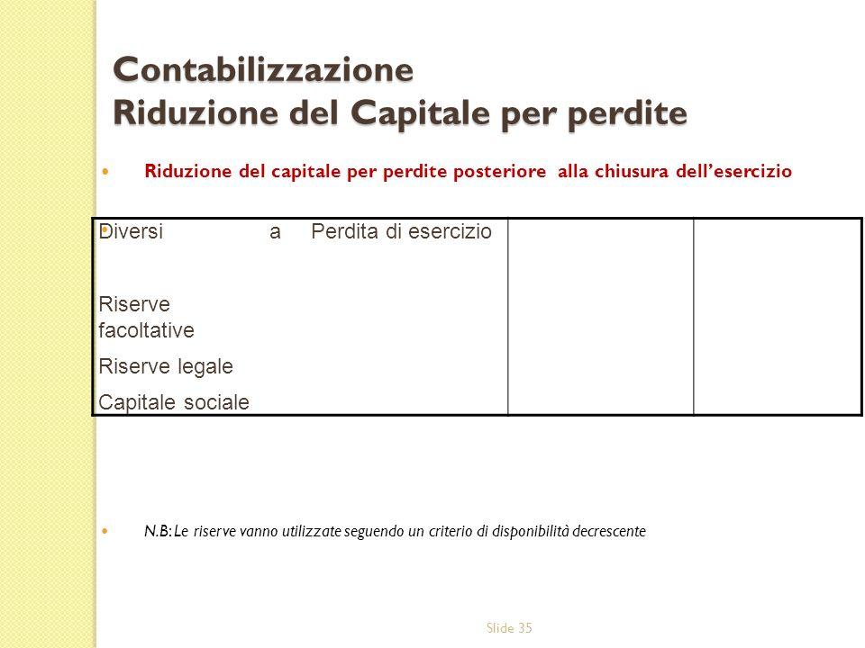 Slide 35 Contabilizzazione Riduzione del Capitale per perdite Riduzione del capitale per perdite posteriore alla chiusura dellesercizio N.B: Le riserv
