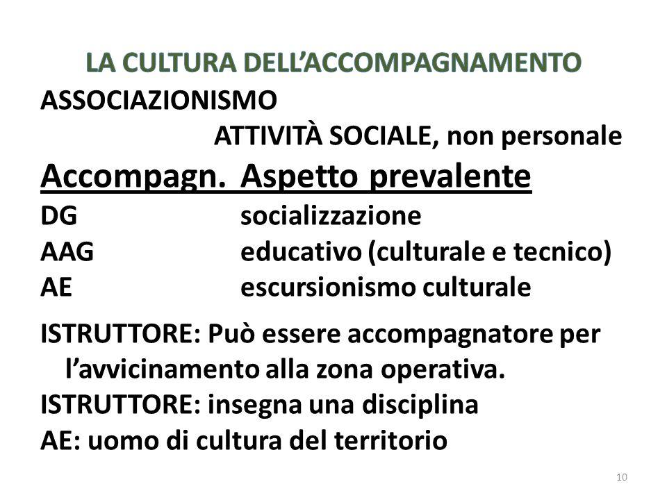 10 ASSOCIAZIONISMO ATTIVITÀ SOCIALE, non personale Accompagn.Aspetto prevalente DGsocializzazione AAGeducativo (culturale e tecnico) AEescursionismo culturale ISTRUTTORE: Può essere accompagnatore per lavvicinamento alla zona operativa.