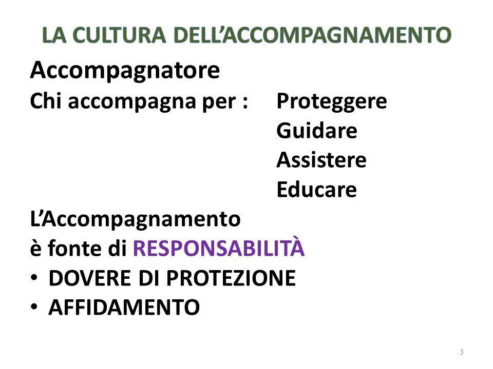 Accompagnatore Chi accompagna per :Proteggere Guidare Assistere Educare LAccompagnamento è fonte di RESPONSABILITÀ DOVERE DI PROTEZIONE AFFIDAMENTO 3