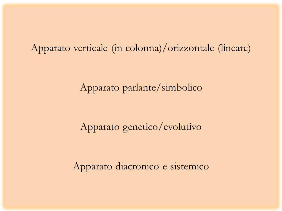 Apparato verticale (in colonna)/orizzontale (lineare) Apparato parlante/simbolico Apparato genetico/evolutivo Apparato diacronico e sistemico