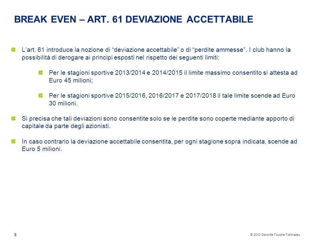 © 2010 Deloitte Touche Tohmatsu BREAK EVEN – ART.61 DEVIAZIONE ACCETTABILE Lart.