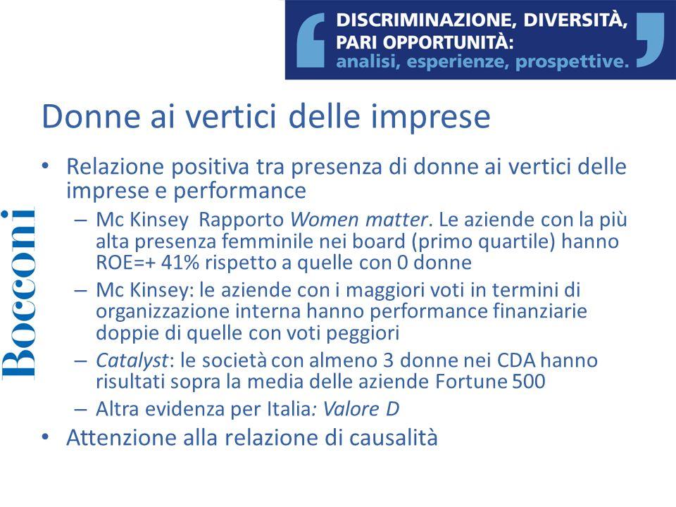 Relazione positiva tra presenza di donne ai vertici delle imprese e performance – Mc Kinsey Rapporto Women matter. Le aziende con la più alta presenza