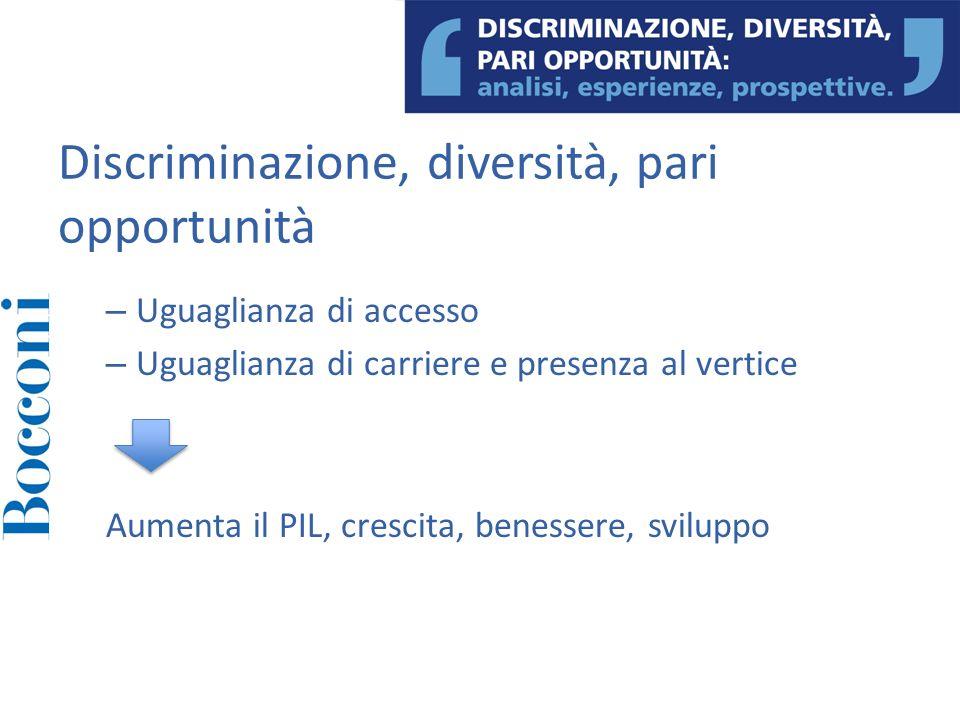 Discriminazione, diversità, pari opportunità – Uguaglianza di accesso – Uguaglianza di carriere e presenza al vertice Aumenta il PIL, crescita, beness