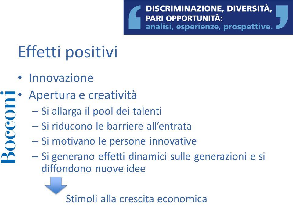Effetti positivi Innovazione Apertura e creatività – Si allarga il pool dei talenti – Si riducono le barriere allentrata – Si motivano le persone inno
