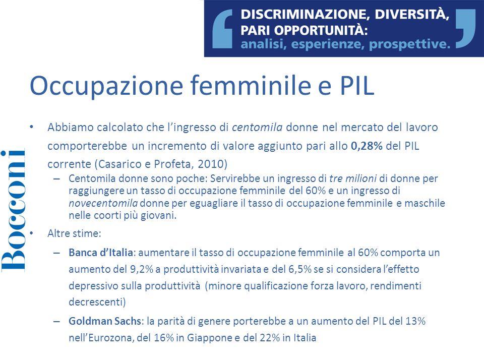 Occupazione femminile e PIL Abbiamo calcolato che lingresso di centomila donne nel mercato del lavoro comporterebbe un incremento di valore aggiunto p