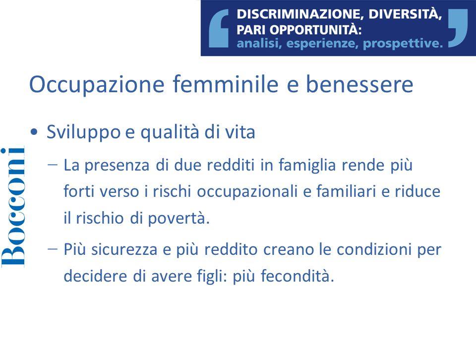 Occupazione femminile e benessere Sviluppo e qualità di vita La presenza di due redditi in famiglia rende più forti verso i rischi occupazionali e fam