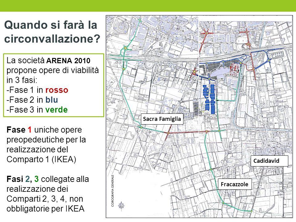 Sacra Famiglia Cadidavid La società ARENA 2010 propone opere di viabilità in 3 fasi: -Fase 1 in rosso -Fase 2 in blu -Fase 3 in verde Fase 1 uniche opere preopedeutiche per la realizzazione del Comparto 1 (IKEA) Fasi 2, 3 collegate alla realizzazione dei Comparti 2, 3, 4, non obbligatorie per IKEA Fracazzole Quando si farà la circonvallazione?
