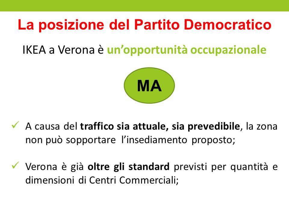 IKEA a Verona è unopportunità occupazionale La posizione del Partito Democratico MA A causa del traffico sia attuale, sia prevedibile, la zona non può sopportare linsediamento proposto; Verona è già oltre gli standard previsti per quantità e dimensioni di Centri Commerciali;
