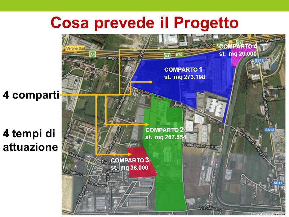 COMPARTO 4 st.mq 20.000 COMPARTO 1 st. mq 273.198 COMPARTO 2 st.