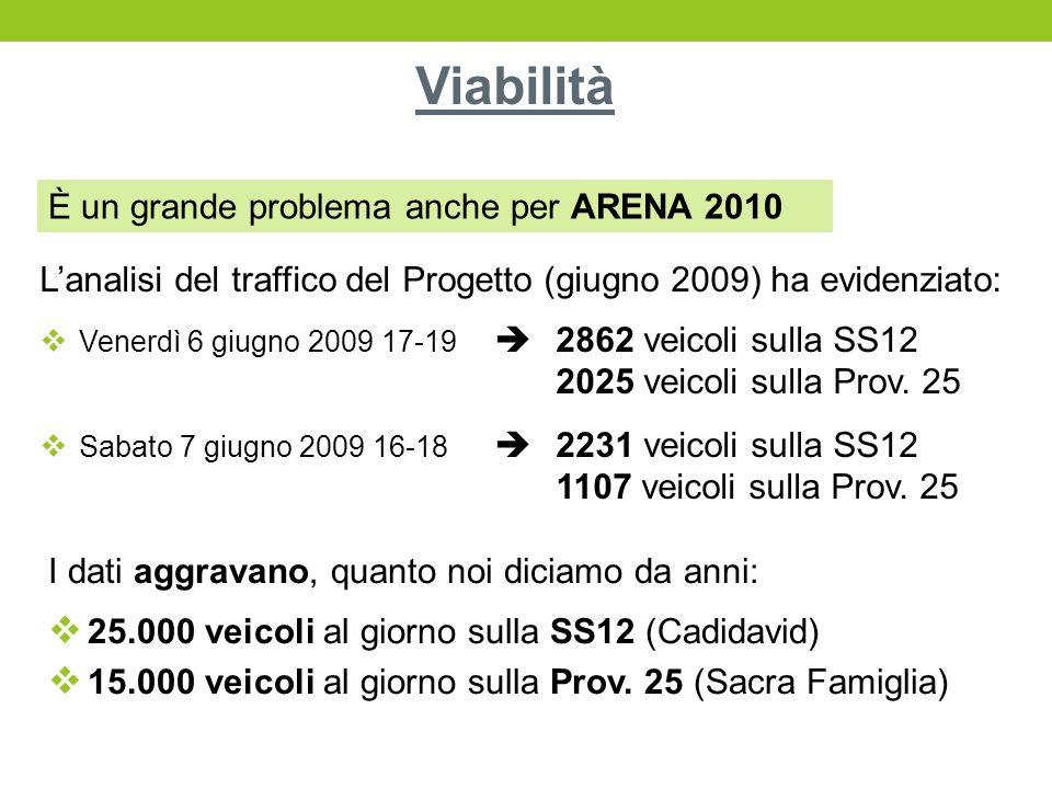 Lanalisi del traffico del Progetto (giugno 2009) ha evidenziato: Venerdì 6 giugno 2009 17-19 2862 veicoli sulla SS12 2025 veicoli sulla Prov.