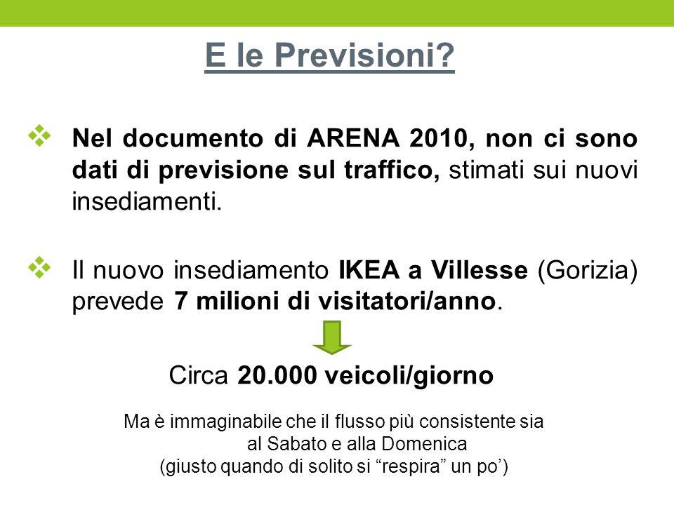 Nel documento di ARENA 2010, non ci sono dati di previsione sul traffico, stimati sui nuovi insediamenti.