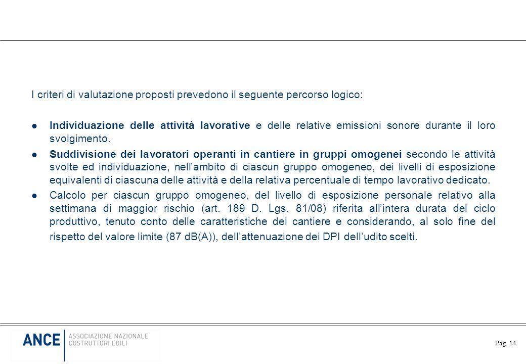 Pag. 14 I criteri di valutazione proposti prevedono il seguente percorso logico: Individuazione delle attività lavorative e delle relative emissioni s