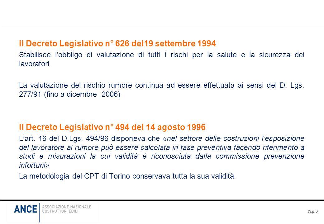 Pag. 3 Il Decreto Legislativo n° 626 del19 settembre 1994 Stabilisce lobbligo di valutazione di tutti i rischi per la salute e la sicurezza dei lavora
