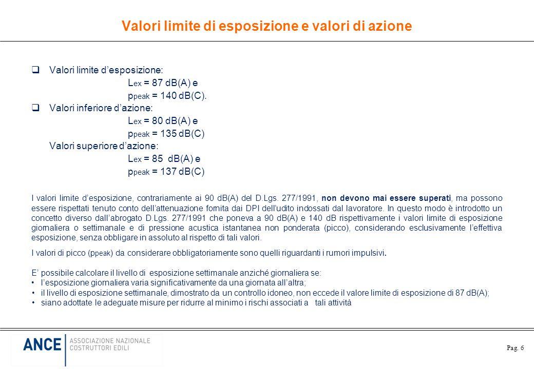 Pag. 6 Valori limite di esposizione e valori di azione Valori limite desposizione: L ex = 87 dB(A) e p peak = 140 dB(C). Valori inferiore dazione: L e