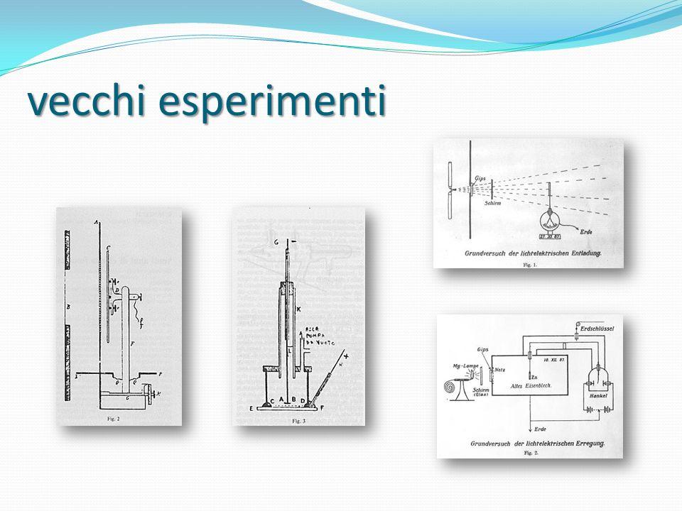 vecchi esperimenti