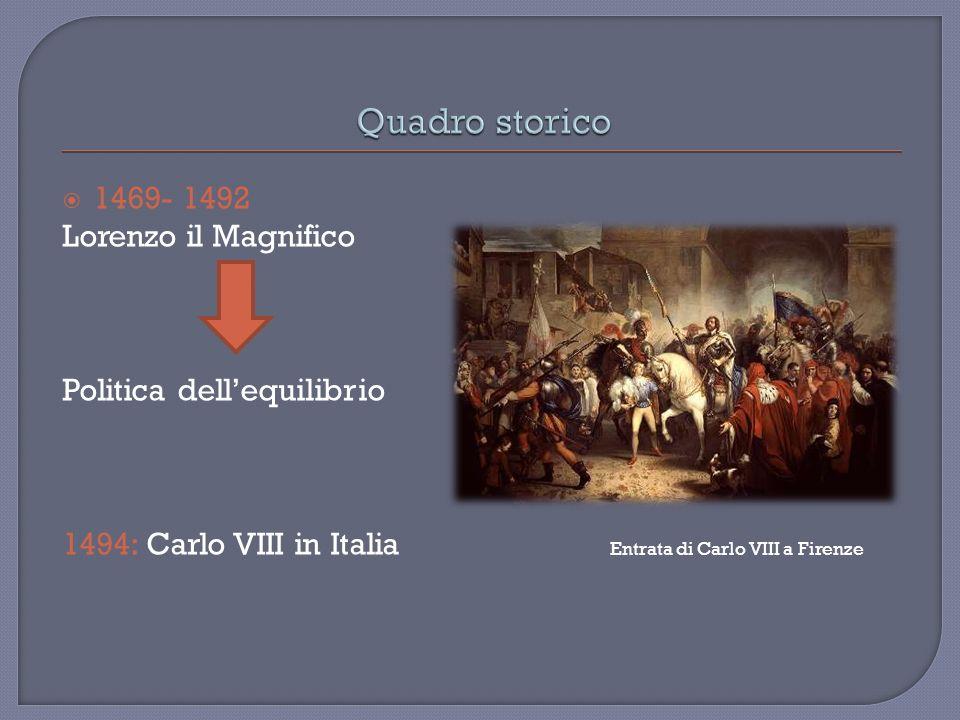 1498: rogo di Savonarola 1498- 1512: Machiavelli svolge lincarico di Segretario 1512: rientro dei Medici a Firenze 1494- 1512: Repubblica fiorentina