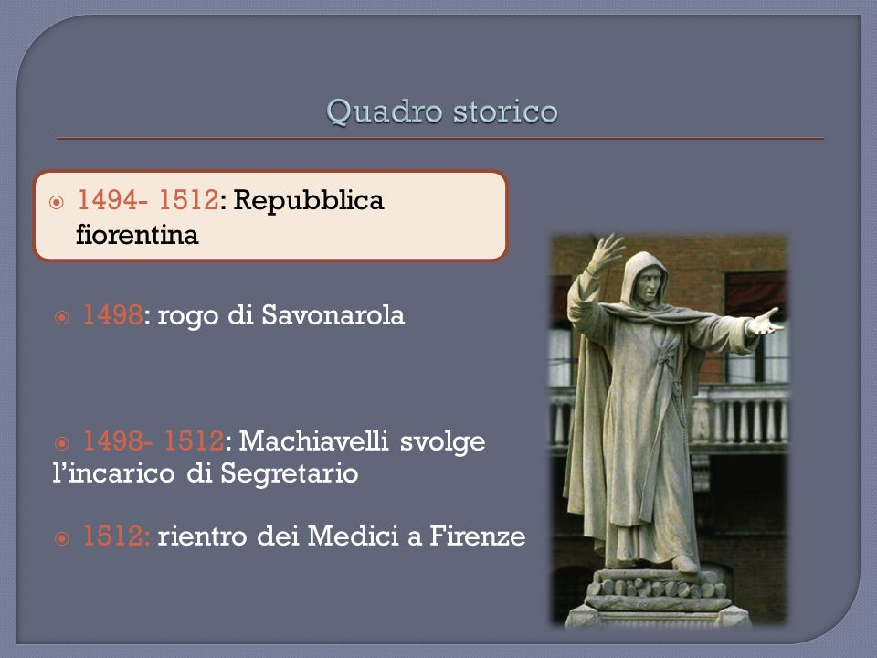 1513: Sospettato di complicità in una congiura contro i Medici, Machiavelli fu prima imprigionato e poi confinato in una casa di campagna, lAlbergaccio, a San Casciano, poco lontano da Firenze.