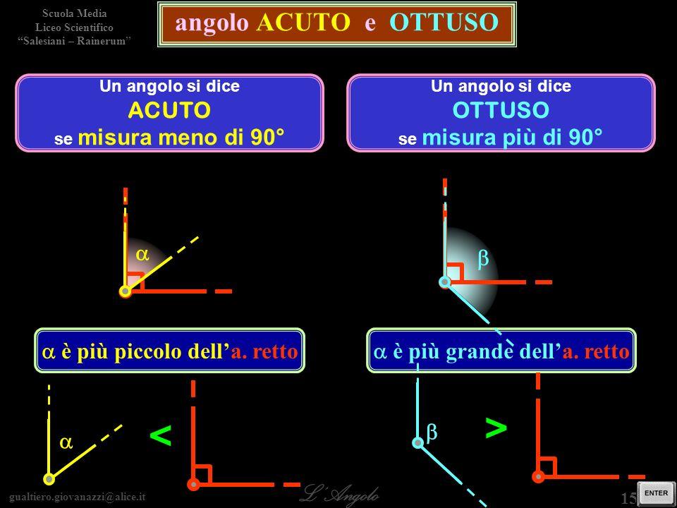 gualtiero.giovanazzi@alice.it LAngolo Scuola Media Liceo Scientifico Salesiani – Rainerum 15 / 29 angolo ACUTO e OTTUSO Un angolo si dice ACUTO se misura meno di 90° è più piccolo della.