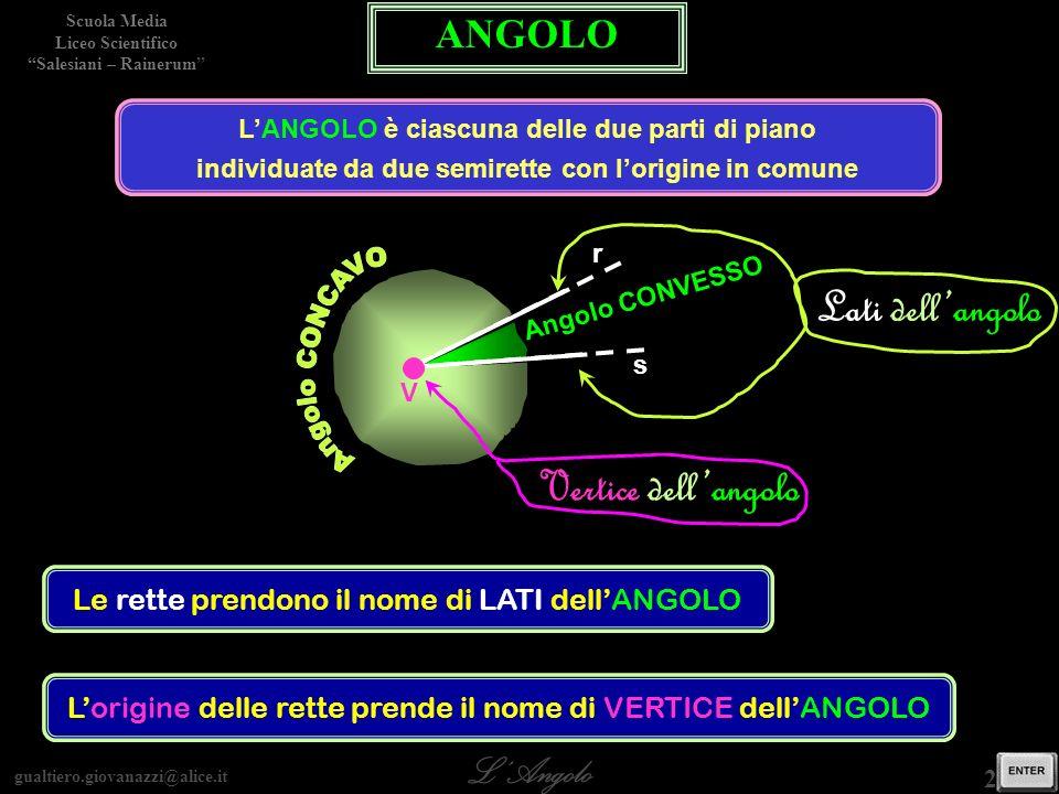 gualtiero.giovanazzi@alice.it LAngolo Scuola Media Liceo Scientifico Salesiani – Rainerum 2 / 29 ANGOLO LANGOLO è ciascuna delle due parti di piano in