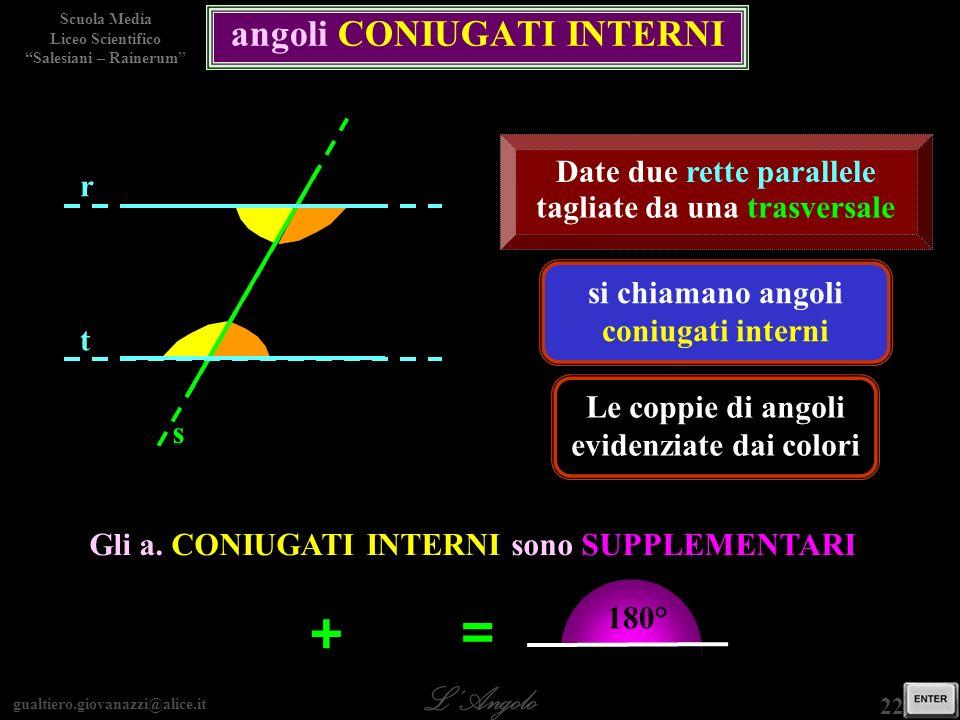 gualtiero.giovanazzi@alice.it LAngolo Scuola Media Liceo Scientifico Salesiani – Rainerum 22 / 29 angoli CONIUGATI INTERNI si chiamano angoli coniugat