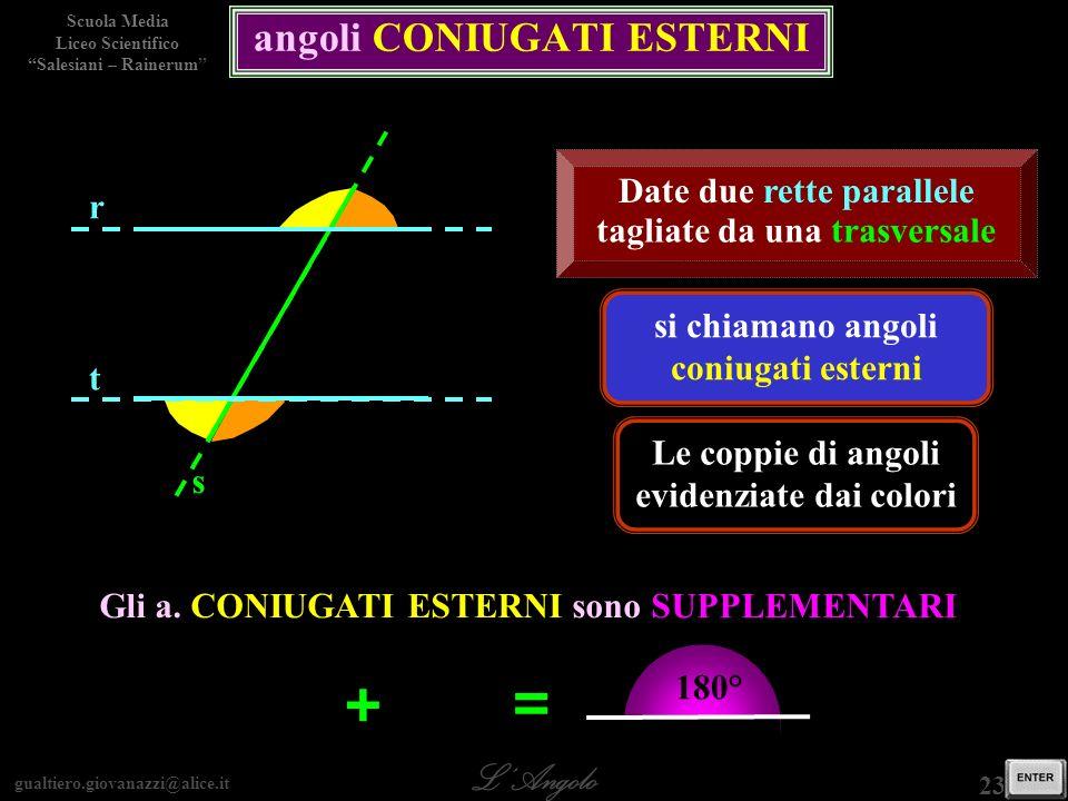 gualtiero.giovanazzi@alice.it LAngolo Scuola Media Liceo Scientifico Salesiani – Rainerum 23 / 29 angoli CONIUGATI ESTERNI si chiamano angoli coniugat