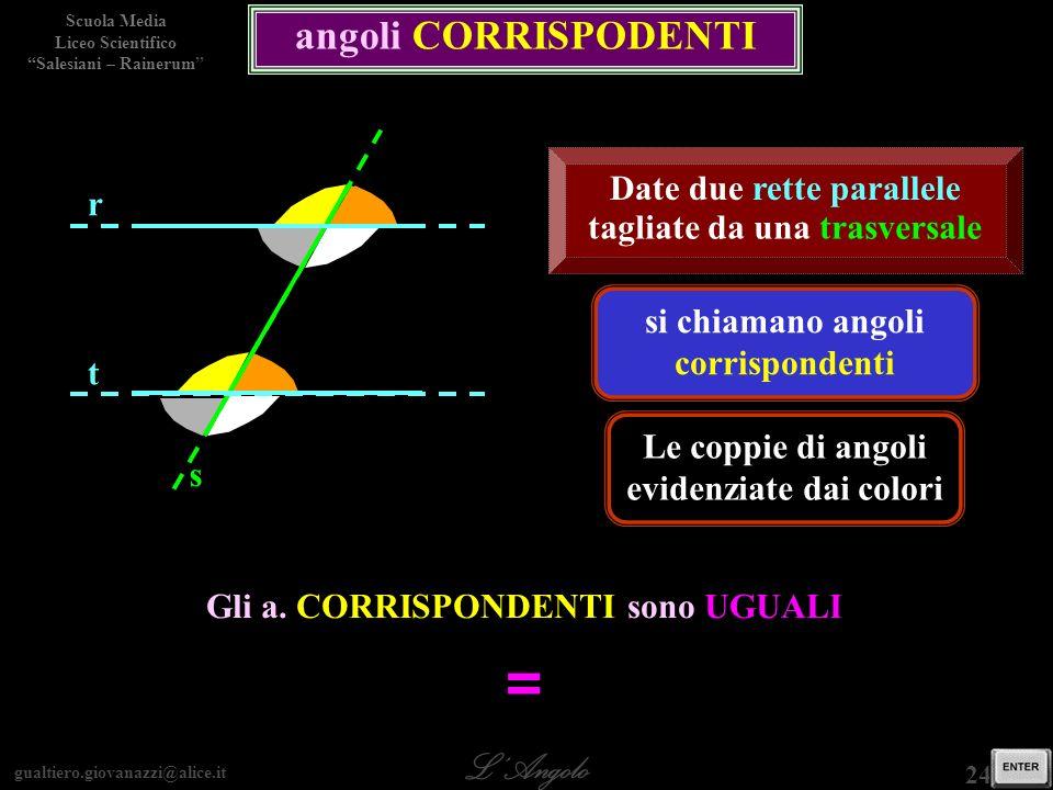 gualtiero.giovanazzi@alice.it LAngolo Scuola Media Liceo Scientifico Salesiani – Rainerum 24 / 29 angoli CORRISPODENTI si chiamano angoli corrisponden