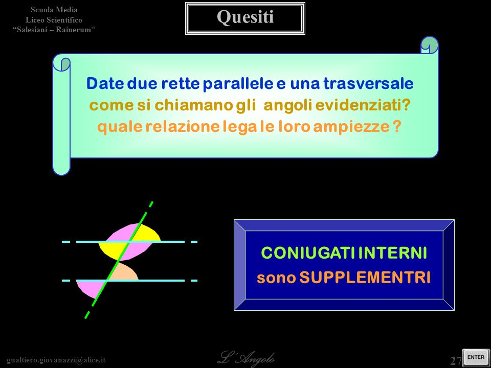 gualtiero.giovanazzi@alice.it LAngolo Scuola Media Liceo Scientifico Salesiani – Rainerum 27 / 29 Quesiti Date due rette parallele e una trasversale c