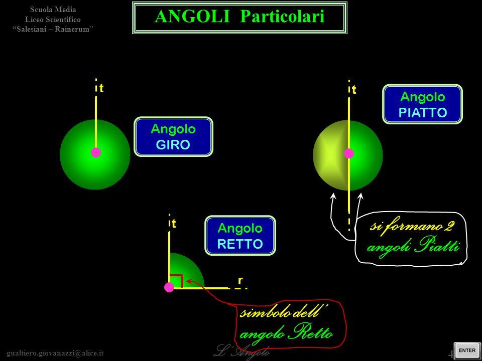 gualtiero.giovanazzi@alice.it LAngolo Scuola Media Liceo Scientifico Salesiani – Rainerum 4 / 29 ANGOLI Particolari tt r Angolo GIRO Angolo PIATTO Ang