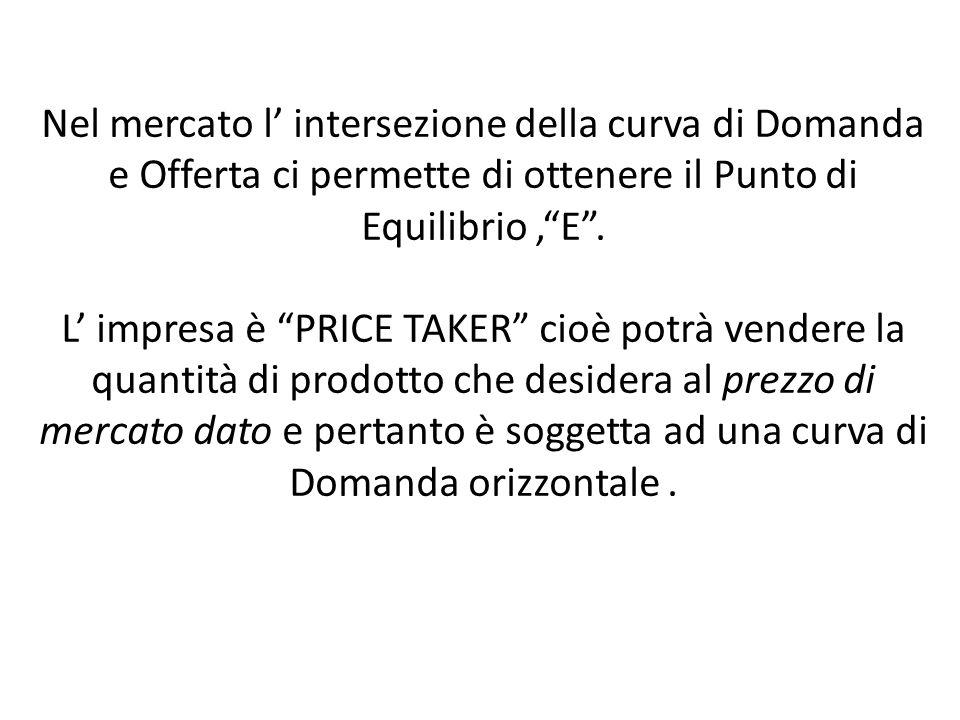 Nel mercato l intersezione della curva di Domanda e Offerta ci permette di ottenere il Punto di Equilibrio,E. L impresa è PRICE TAKER cioè potrà vende