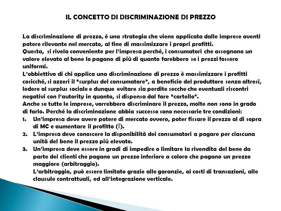 I TRE TIPI DI DISCRIMINAZIONE DEL PREZZO Discriminazione di 1° grado: Prezzi diversi per consumatori diversi.