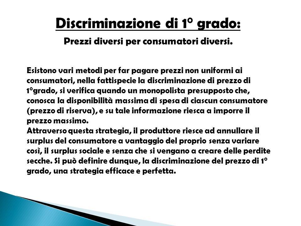 Discriminazione di 1° grado: Prezzi diversi per consumatori diversi. Esistono vari metodi per far pagare prezzi non uniformi ai consumatori, nella fat