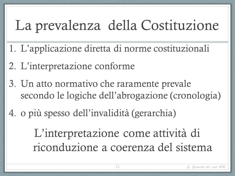 La prevalenza della Costituzione 1.Lapplicazione diretta di norme costituzionali 2.Linterpretazione conforme 3.Un atto normativo che raramente prevale