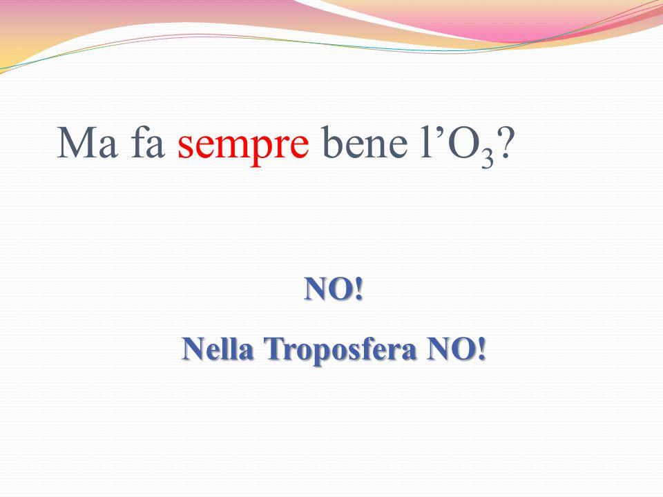 Ma fa sempre bene lO 3 ? NO! Nella Troposfera NO!