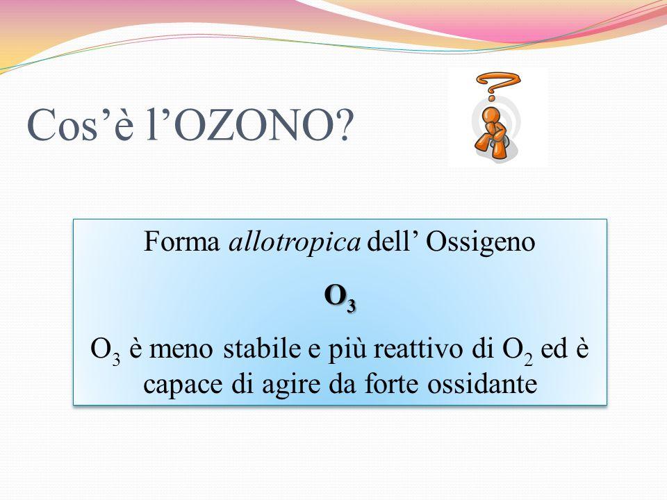 Forma allotropica dell Ossigeno O 3 O 3 è meno stabile e più reattivo di O 2 ed è capace di agire da forte ossidante Forma allotropica dell Ossigeno O
